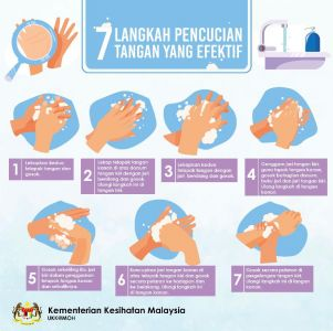 7 Langkah Pencucian Tangan