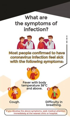 What Are The Symptoms Of Infection
